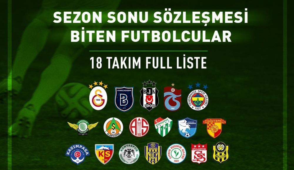 Süper Lig'de sözleşmesi bitecek futbolcular kimler? TAM LİSTE