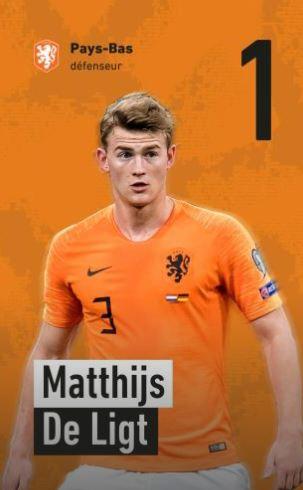 1- Matthijs de Ligt