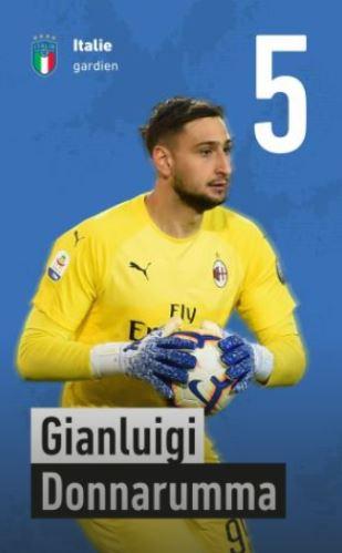 5 - Gianluigi Donnarumma