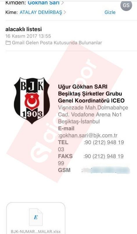 Beşiktaş Kulübü CEO'su Gökhan Sarı tarafından Atalay Demirbaş'a gönderilen Beşiktaş Kulübü'nün alacak-verecek listesi...