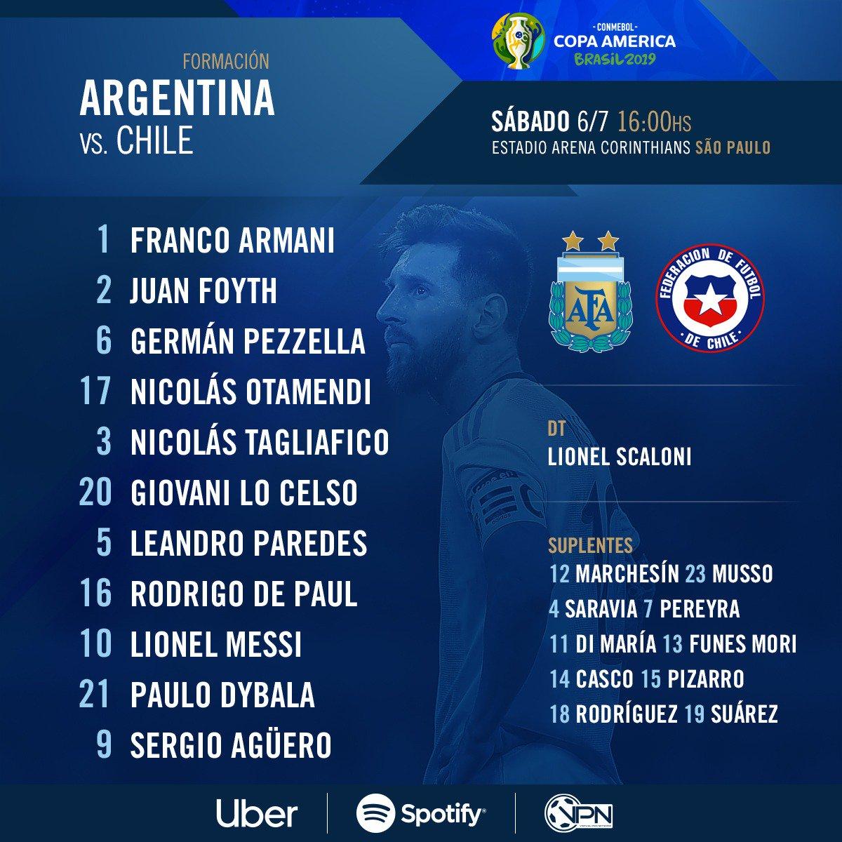 Arjantin'in 11'i