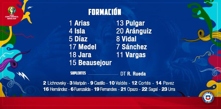 Şili'nin 11'i