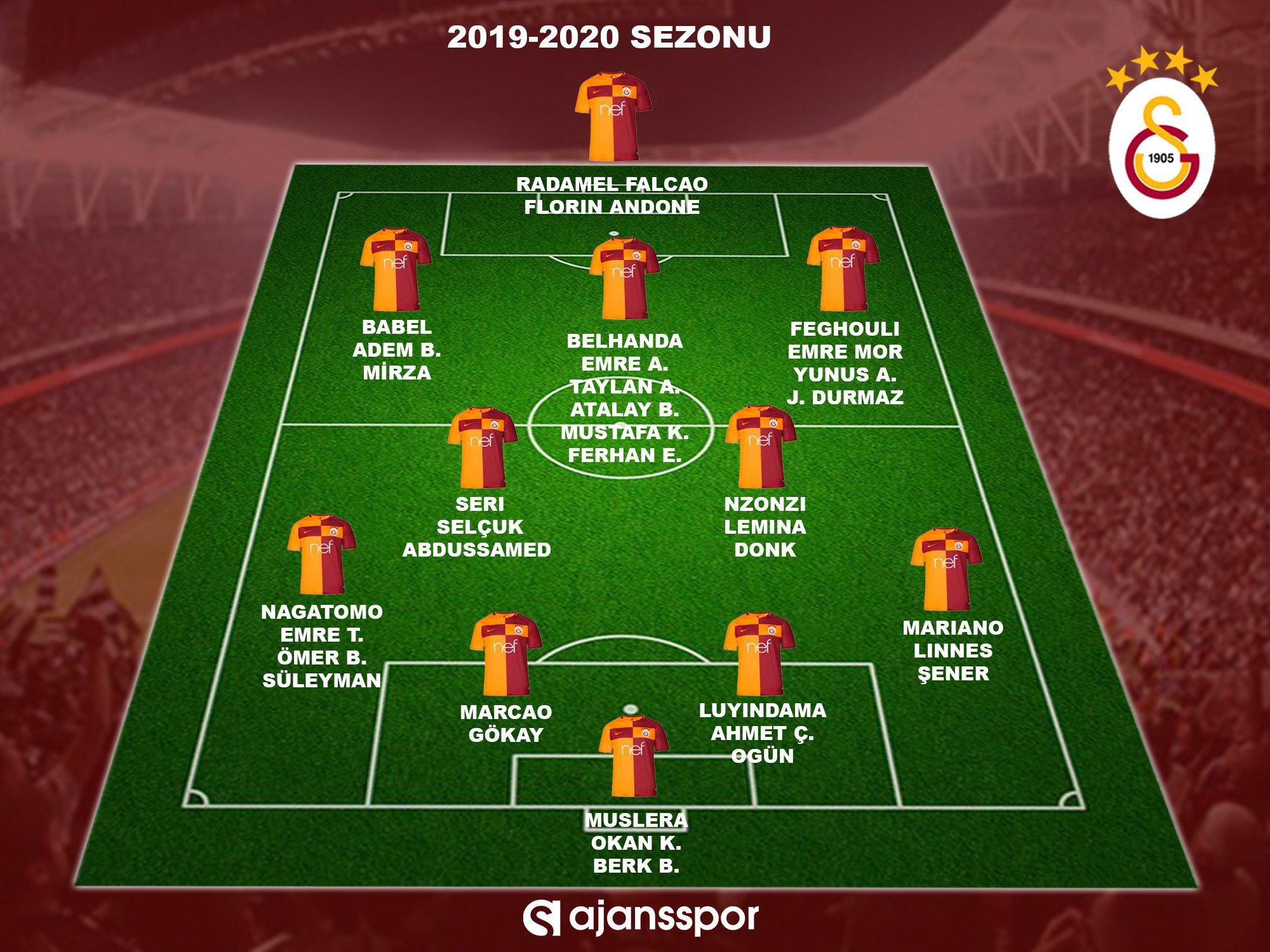 Galatasaray 2019-2020 sezonu kadrosu