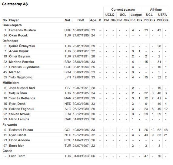 Şampiyonlar Ligi'nde Falcao 12 gol, Babel 9 gol attı