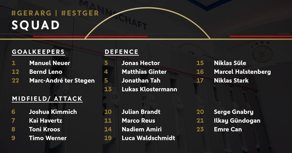 Almanya'nın güncel kadrosu (Toni Kroos ve Hector çıktı, Suat Serdar girdi)