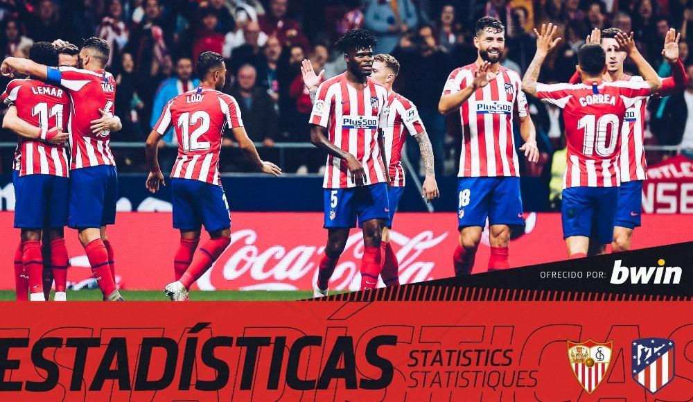 Sevilla - Atletico Madrid (Canlı Skor)