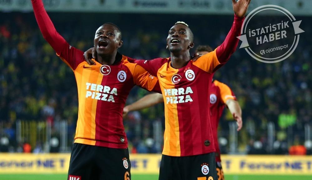 Galatasaray 2020'de Avrupa'nın en iyisi! 7'de 7...