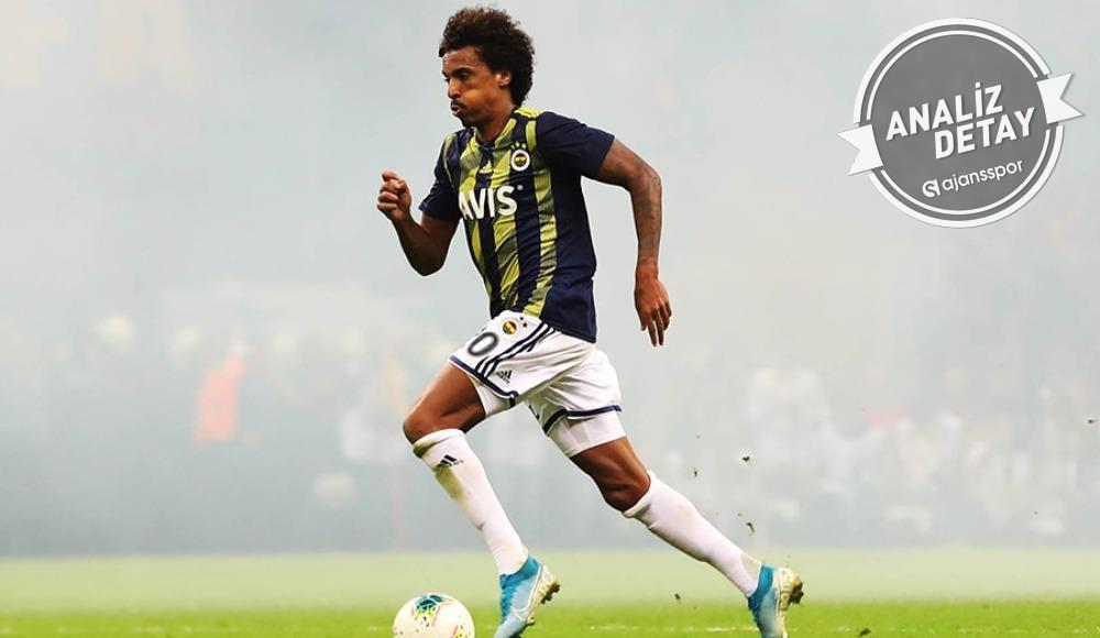 Süper Lig'de forma giyen Brezilyalı oyuncuların performansı ve piyasa değeri
