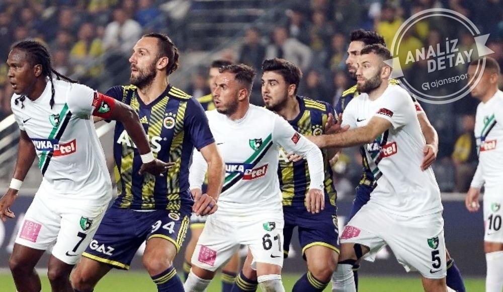 Mustafa Yumlu atıyor, Denizlispor kaybetmiyor