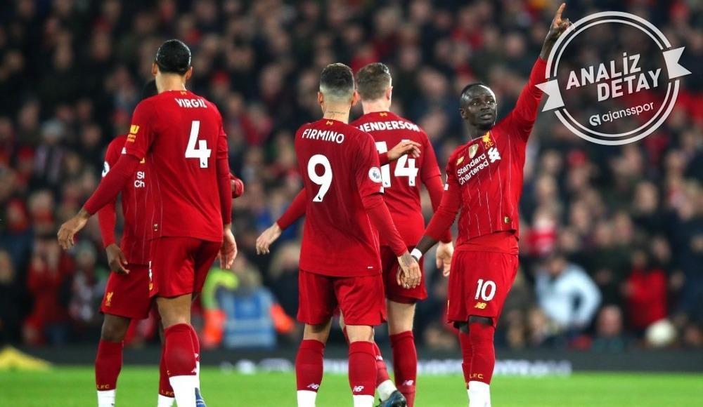 Liverpool'un şampiyonluk ihtimali...