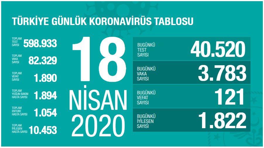 18 Nisan 2020