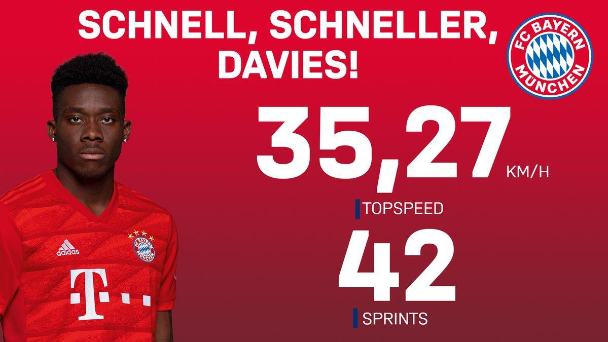 Bayern Münih'ten Alphonso Davies paylaşımı