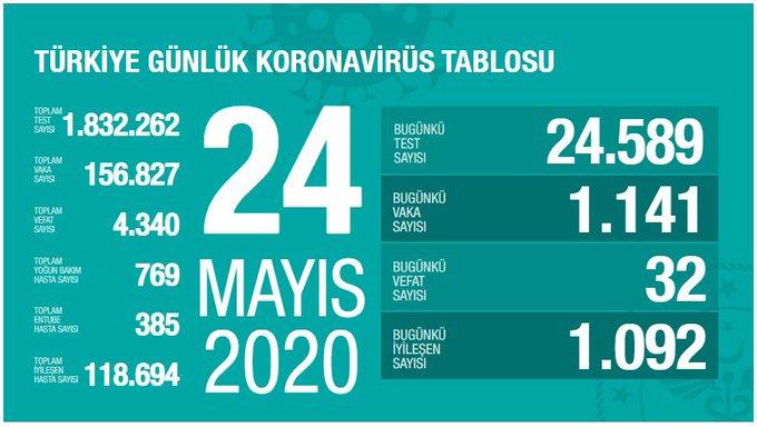 24 MAYIS 2020