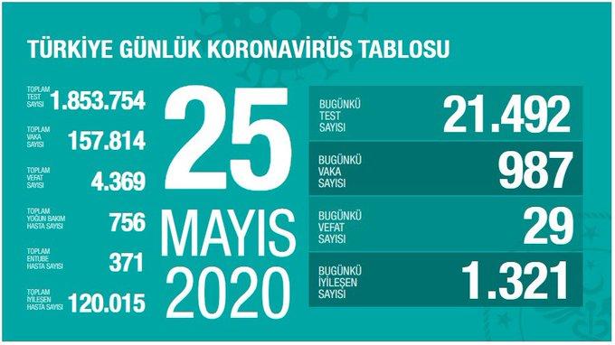 25 MAYIS 2020