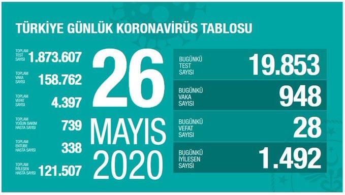 26 MAYIS 2020