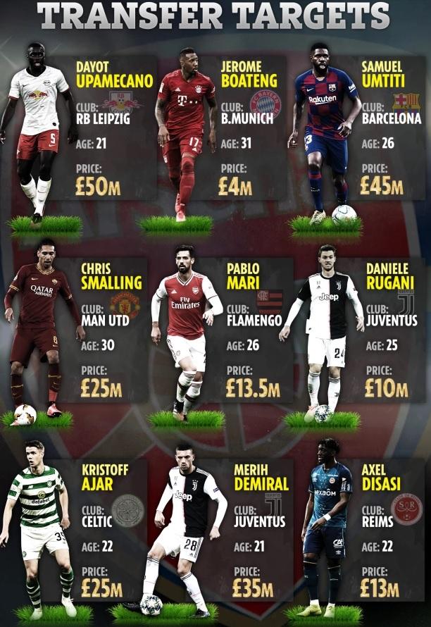 İşte Arsenal'in transfer hedefleri