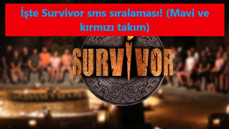 Survivor 2020 Ünlüler Gönüllüler sms sıralaması