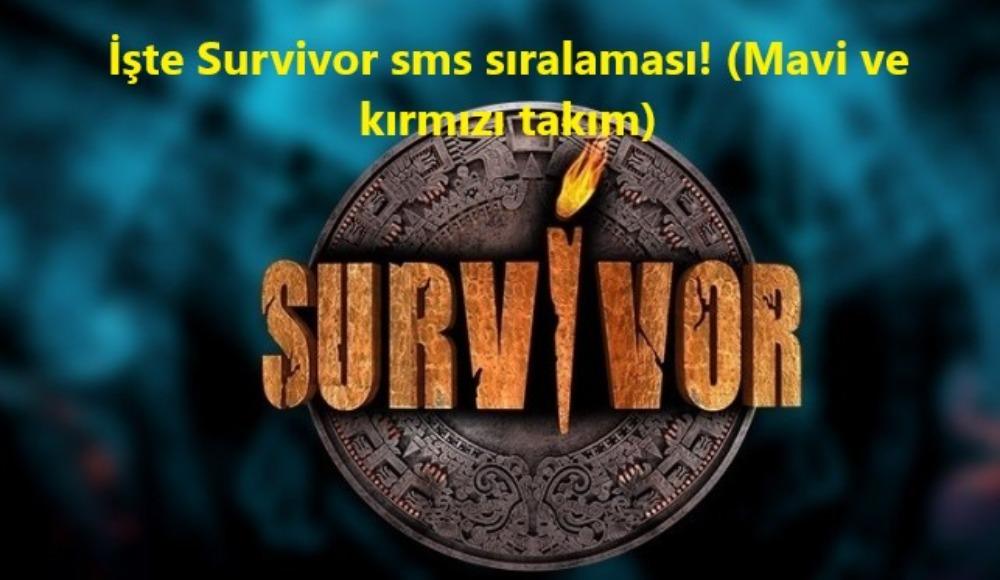 Survivor mavi ve kırmızı takım sms sıralaması |  16 Haziran Salı