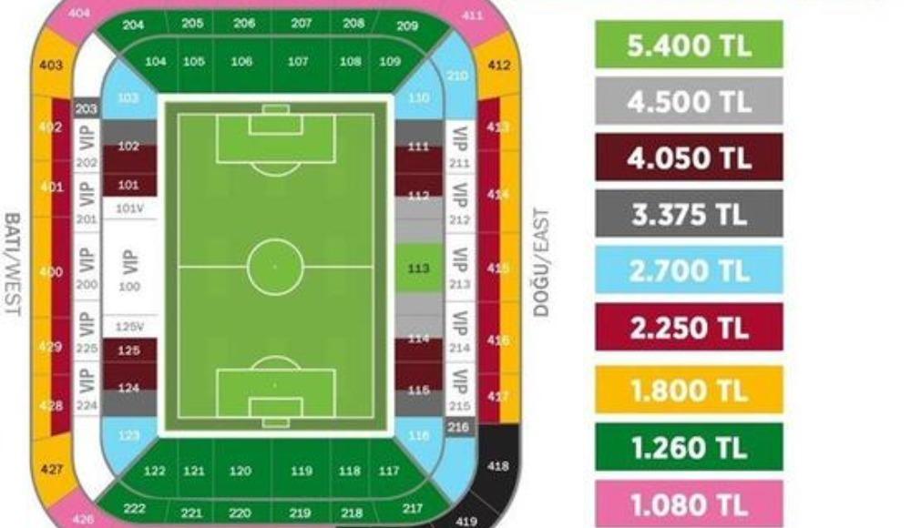 2020-2021 Süper Lig kombine kart bilet fiyatları kaç para? Galatasaray, Fenerbahçe, Beşiktaş...