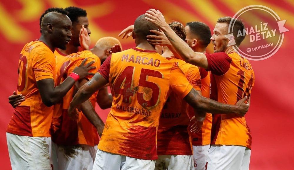 Hafta hafta UEFA ülke puanı durumu