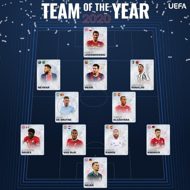 2020 UEFA Yılın 11'i şu futbolculardan oluşuyor: