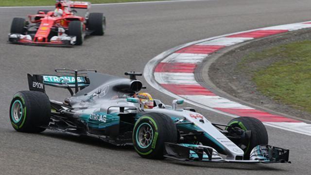 Formula 1 Takımlar sıralaması ve puan durumu
