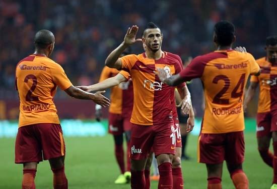 En Çok Gol ve En Çok İsabetli Şut (Galatasaray)