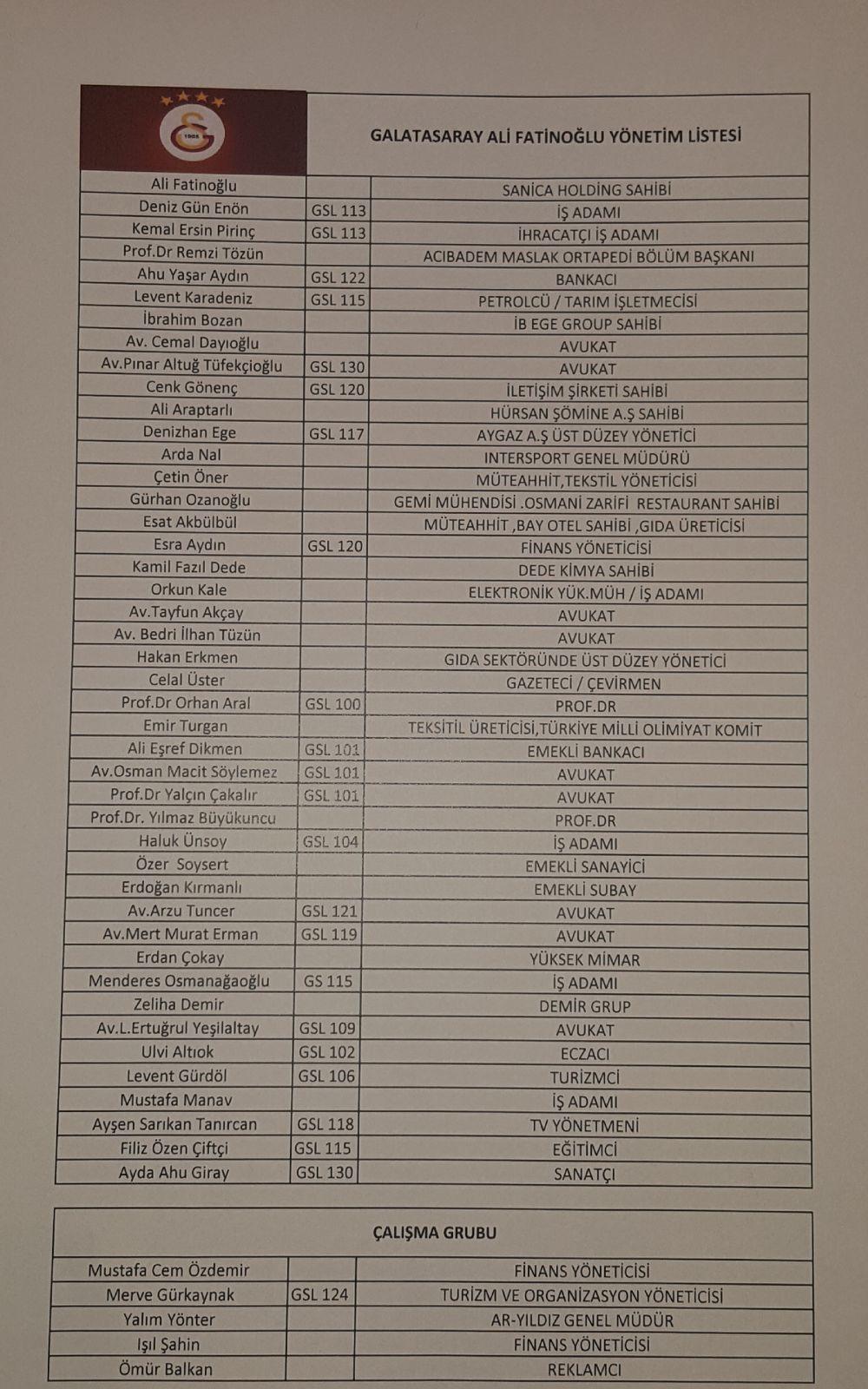 Ali Fatinoğlu kimdir, listesinde kimler var?