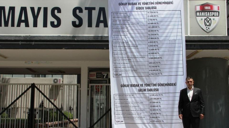 Manisaspor Başkanı Budak'tan stat kapısına ilginç pankart