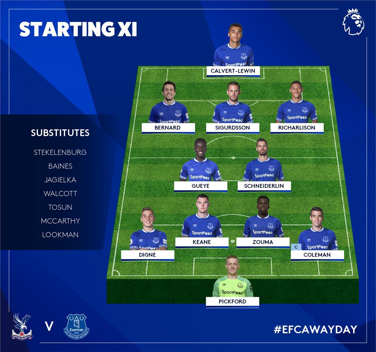 Everton 11