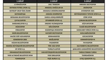 3. Lig'de gruplar belirlendi!